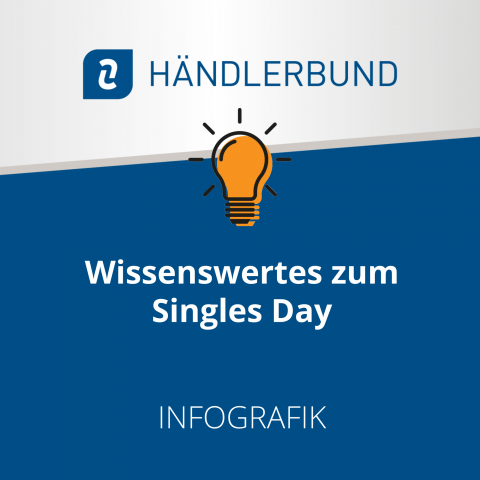 Wissenswertes zum Singles Day (Infografik) 1