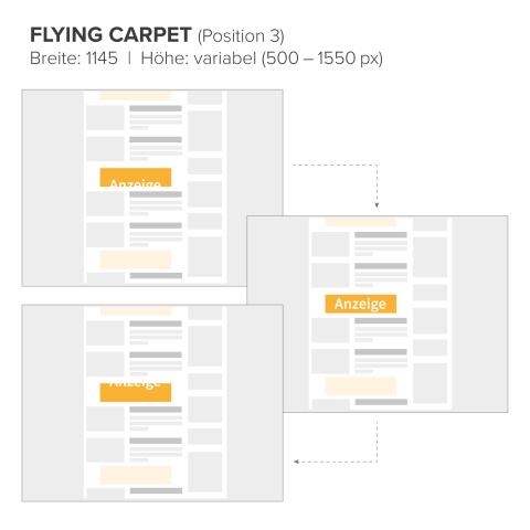 Sponsoring: Fullbanner (Flying-Carpet)  1