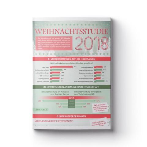 Händlerbund Weihnachtsstudie, 2018 (Infografik) 1