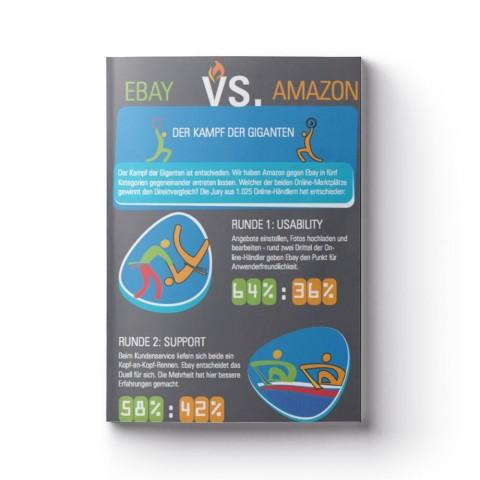 Amazon vs Ebay - Händlerumfrage (Infografik) 1