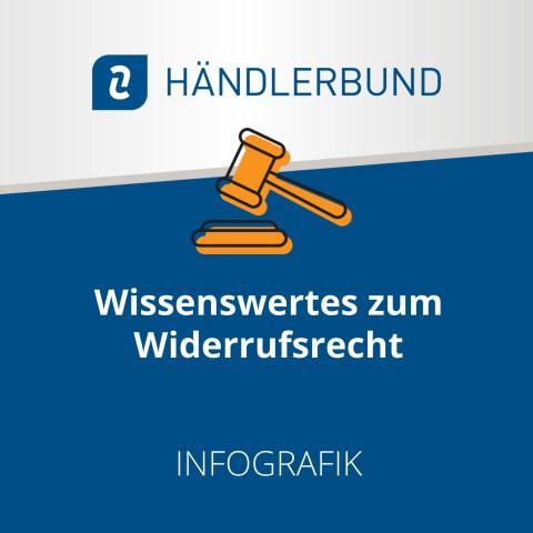 Wissenswertes zum Widerrufsrecht (Infografik) 1
