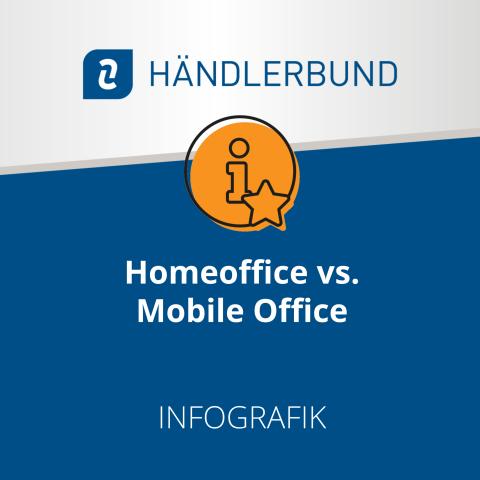 Homeoffice vs. Mobile Office (Infografik) 1