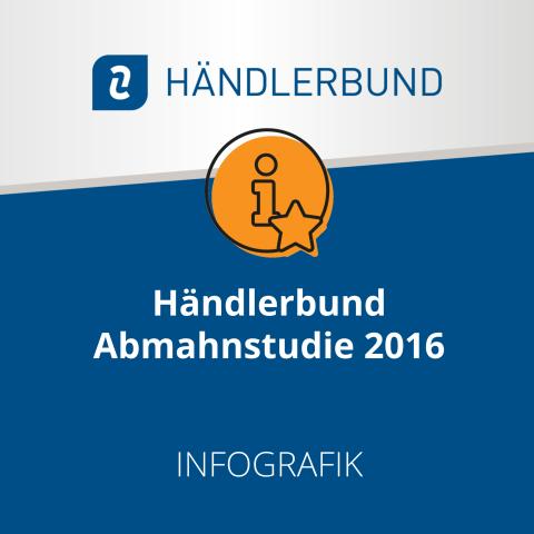 Händlerbund Abmahnstudie, 2016 (Infografik) 1